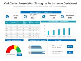 Call Center Presentation Through A Performance Dashboard