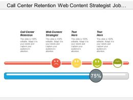 Call Center Retention Web Content Strategist Job Performance Cpb