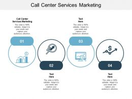Call Center Services Marketing Ppt Powerpoint Presentation Professional Graphics Cpb