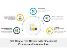 Call Centre Ops Review With Operational Process And Infrastructure