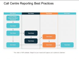 Call Centre Reporting Best Practices Ppt Powerpoint Presentation Slides Themes Cpb