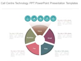 Call Centre Technology Ppt Powerpoint Presentation Templates