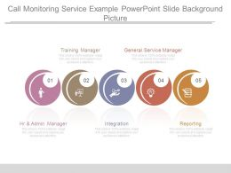 Call Monitoring Service Example Powerpoint Slide Background Picture