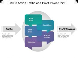 Call To Action Traffic And Profit Powerpoint Graphics