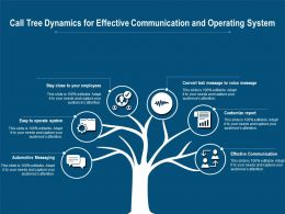 Call Tree Dynamics For Effective Communication And Operating System