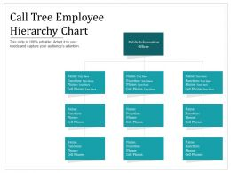 Call Tree Employee Hierarchy Chart