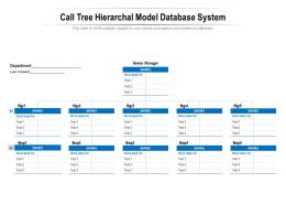 Call Tree Hierarchal Model Database System