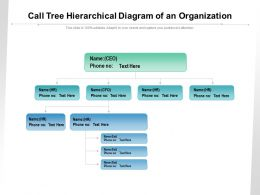 Call Tree Hierarchical Diagram Of An Organization