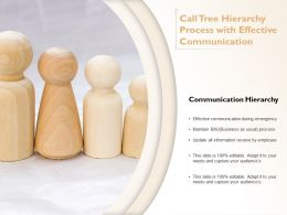 Call Tree Hierarchy Process With Effective Communication