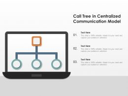 Call Tree In Centralized Communication Model
