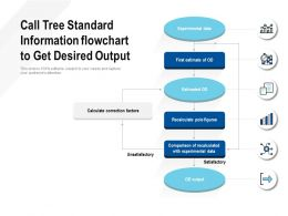 Call Tree Standard Information Flowchart To Get Desired Output