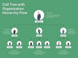 Call Tree With Organization Hierarchy Flow