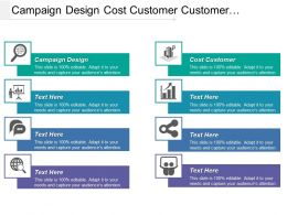 Campaign Design Cost Customer Customer Management Qualification Analytics