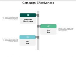 Campaign Effectiveness Ppt Powerpoint Presentation Slides Layout Cpb