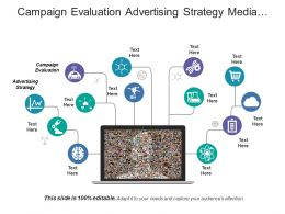 Campaign Evaluation Advertising Strategy Media Strategy Public Relations
