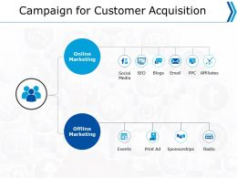 Campaign For Customer Acquisition Ppt Powerpoint Presentation Portfolio File Formats