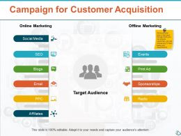 Campaign For Customer Acquisition Target Audience Ppt Show Infographic Template