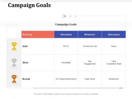 Campaign Goals Page Views Ppt Powerpoint Presentation Model Designs