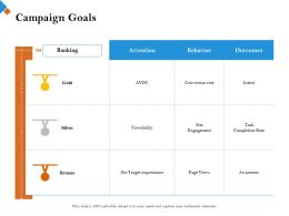 Campaign Goals Site Engagement Ppt Powerpoint Presentation Styles Images