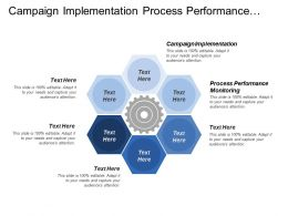 Campaign Implementation Process Performance Monitoring Strategic Focus Goals