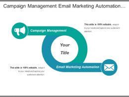 Campaign Management Email Marketing Automation Landing Page Development
