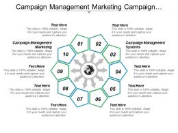 Campaign Management Marketing Campaign Management Systems E Marketing Cpb