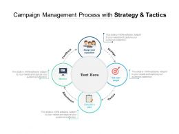 Campaign Management Process With Strategy And Tactics