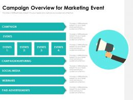 Campaign Overview For Marketing Event
