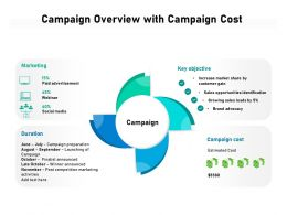 Campaign Overview With Campaign Cost