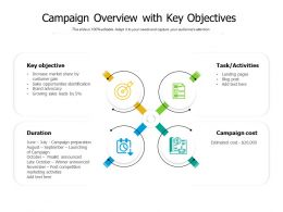 Campaign Overview With Key Objectives
