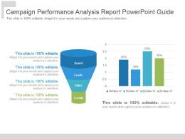 Campaign Performance Analysis Report Powerpoint Guide