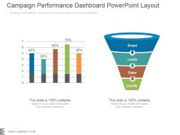 Campaign Performance Dashboard Powerpoint Layout