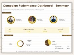 Campaign Performance Dashboard Summary Engagement Rate Ppt Powerpoint Presentation Slides Show