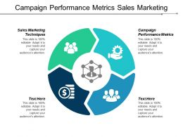 Campaign Performance Metrics Sales Marketing Techniques Outbound Sales Cpb