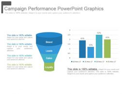 Campaign Performance Powerpoint Graphics