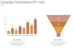 Campaign Performance Ppt Icon