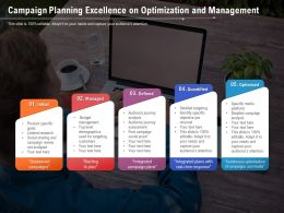 Campaign Planning Excellence On Optimization And Management