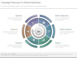 Campaign Planning For Mobile Marketing Ppt Powerpoint Guide