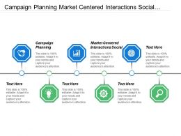 Campaign Planning Market Centered Interactions Social Social Service