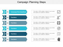 Campaign Planning Steps Ppt Powerpoint Presentation Inspiration Clipart Cpb