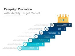 Campaign Promotion With Identify Target Market