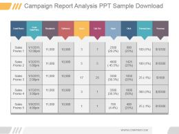 Campaign Report Analysis Ppt Sample Download