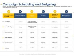Campaign Scheduling And Budgeting Developing Integrated Marketing Plan New Product Launch