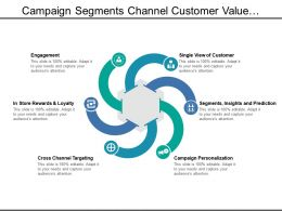 Campaign Segments Channel Customer Value Management With Icons
