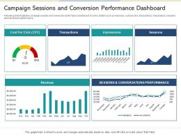 Campaign Sessions And Conversion Performance Dashboard Reshaping Product Marketing Campaign