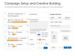 Campaign Setup And Creative Building Medium Rectangle Powerpoint Presentation Design