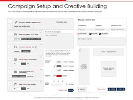 Campaign Setup And Creative Building Portrays Code Powerpoint Presentation Design