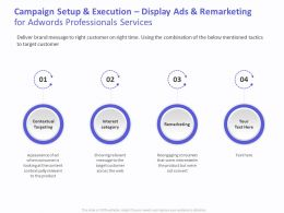 Campaign Setup And Execution Display Ads And Remarketing For AdWords Professionals Services Ppt File Slides