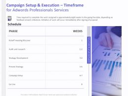 Campaign Setup And Execution Timeframe For AdWords Professionals Services Ppt File Format Ideas