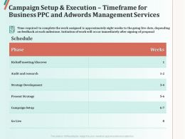 Campaign Setup And Execution Timeframe For Business PPC And AdWords Management Services Ppt File Aids